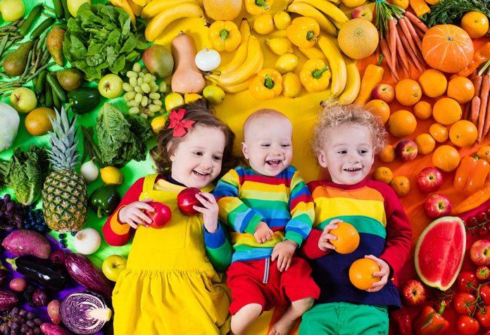 Szacowane zapotrzebowanie na kalorie dla dzieci
